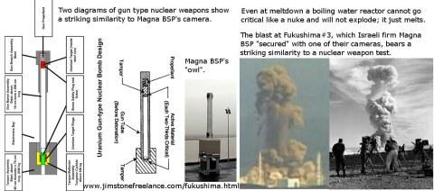 Πρώην αναλυτής της NSA: Το τσουνάμι (tsunami) προκλήθηκε από πυρηνικές βόμβες...
