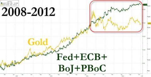 20121231_Gold2_0
